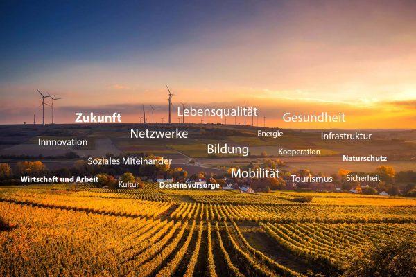 Netz der Regionen